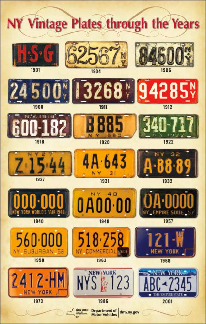 Vintage New York State license plates from 1901 to 2001.